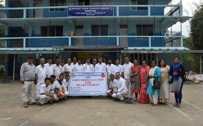 Sikkim State & District Level Activities-2018